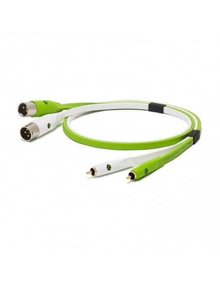 Neo Cable d+ RXM Class B / 1.0m