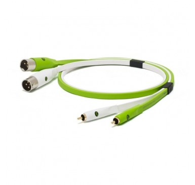 Neo Cable d+ RXM Class B / 2.0m