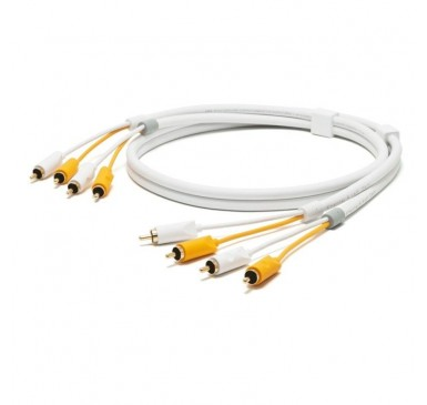 Neo Cable d+ Class X / 2.1m